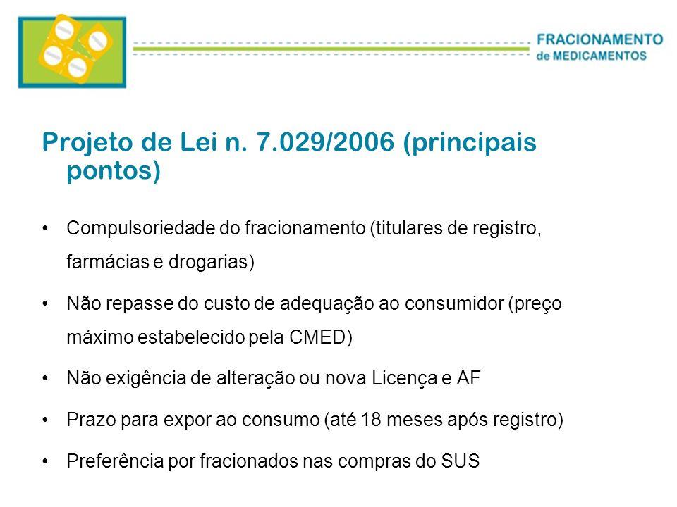 Projeto de Lei n. 7.029/2006 (principais pontos) Compulsoriedade do fracionamento (titulares de registro, farmácias e drogarias) Não repasse do custo