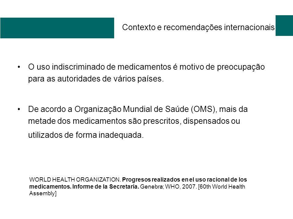 Contexto e recomendações internacionais O uso indiscriminado de medicamentos é motivo de preocupação para as autoridades de vários países. De acordo a