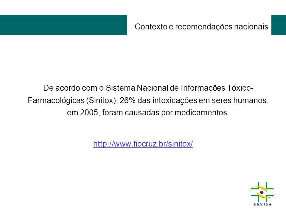 Contexto e recomendações nacionais De acordo com o Sistema Nacional de Informações Tóxico- Farmacológicas (Sinitox), 26% das intoxicações em seres hum
