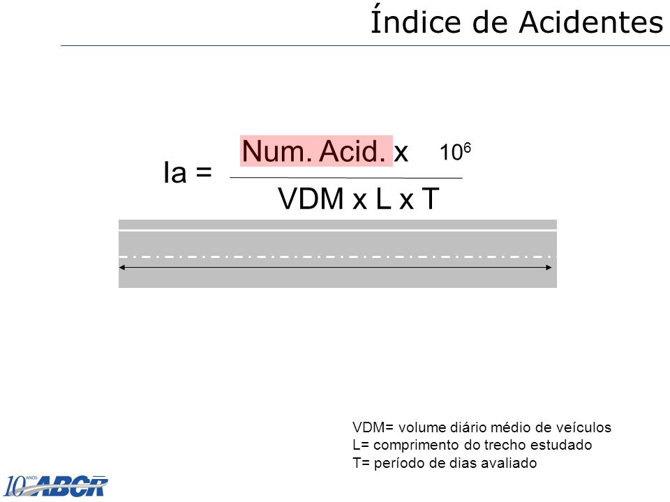 VDM= volume diário médio de veículos L= comprimento do trecho estudado T= período de dias avaliado Ia = Num. Acid. x VDM x L x T 10 6 Índice de Aciden