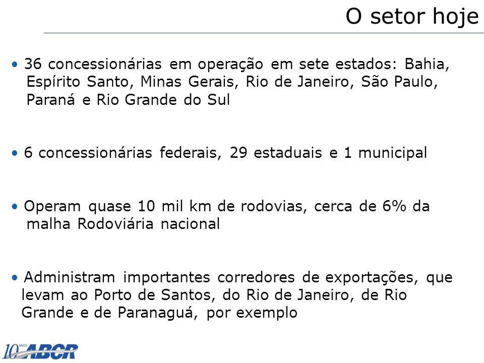 36 concessionárias em operação em sete estados: Bahia, Espírito Santo, Minas Gerais, Rio de Janeiro, São Paulo, Paraná e Rio Grande do Sul 6 concessio