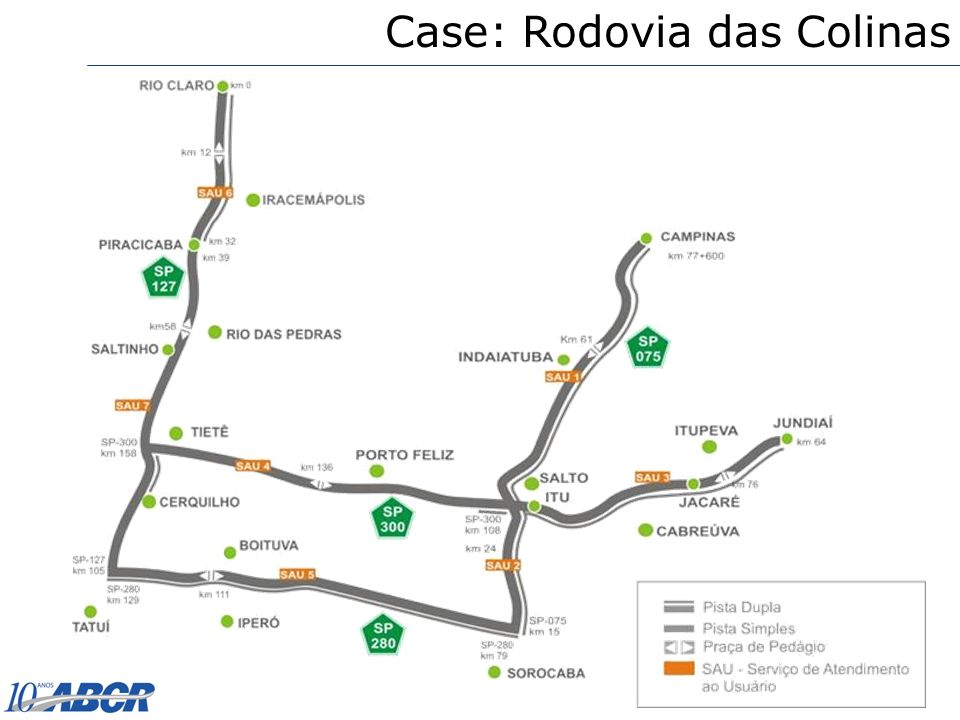 Características do trecho da Colinas Operação de 299 km de estradas em 4 rodovias da região sudeste do estado de São Paulo; Abrange 17 municípios, mais de 3 milhões de habitantes, o que representa aproximadamente 8% da população do estado; 63.000 veículos dia no sistema; Frota dos municípios conforme Ciretran: 1.179.272.