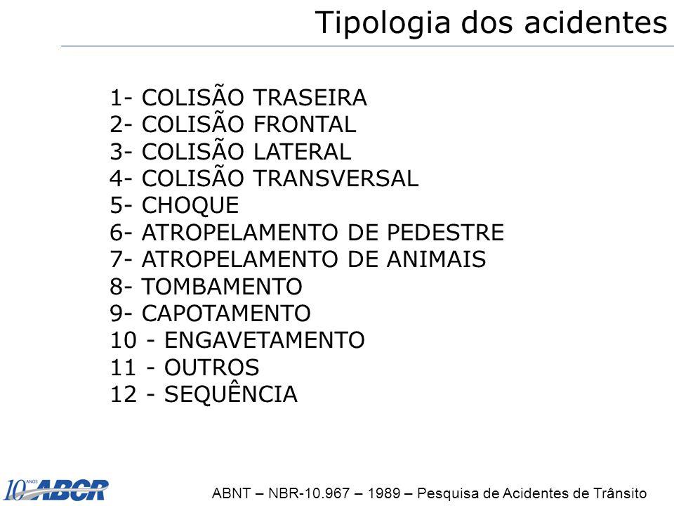 1- COLISÃO TRASEIRA 2- COLISÃO FRONTAL 3- COLISÃO LATERAL 4- COLISÃO TRANSVERSAL 5- CHOQUE 6- ATROPELAMENTO DE PEDESTRE 7- ATROPELAMENTO DE ANIMAIS 8-