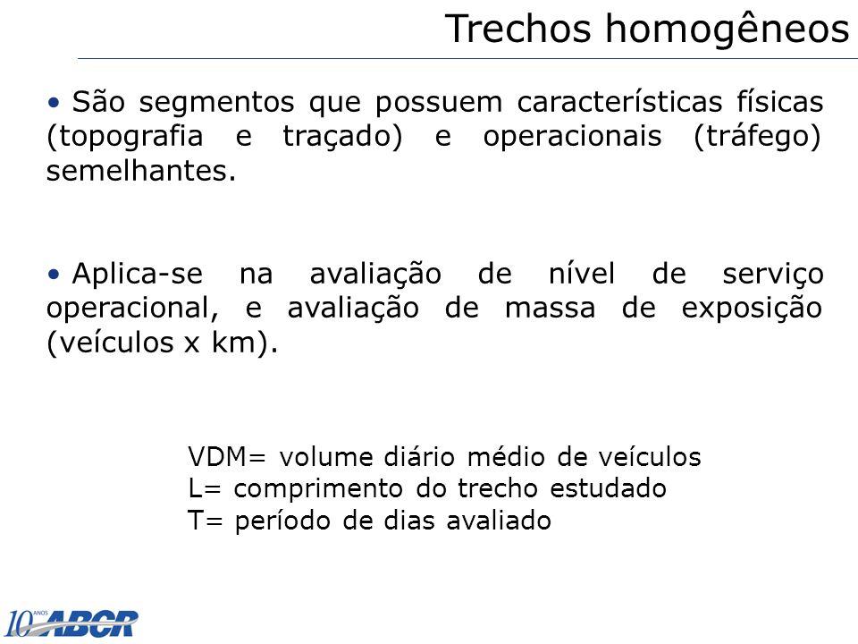 São segmentos que possuem características físicas (topografia e traçado) e operacionais (tráfego) semelhantes. Aplica-se na avaliação de nível de serv