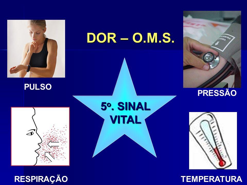 DOR – O.M.S. 5 o. SINAL VITAL PULSO TEMPERATURA PRESSÃO RESPIRAÇÃO