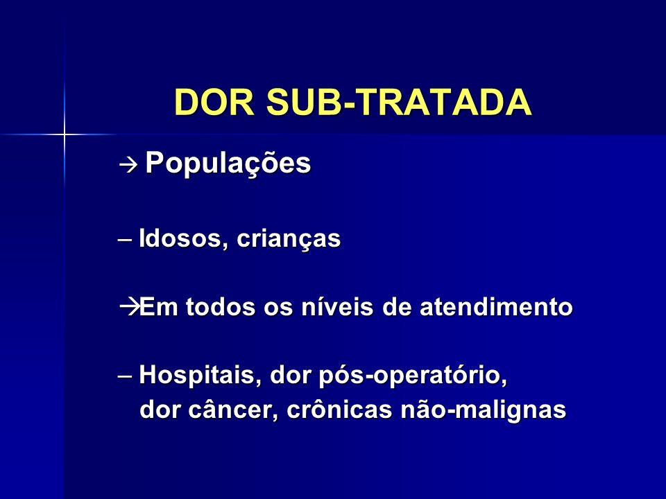 DOR SUB-TRATADA Populações Populações –Idosos, crianças Em todos os níveis de atendimento Em todos os níveis de atendimento –Hospitais, dor pós-operat