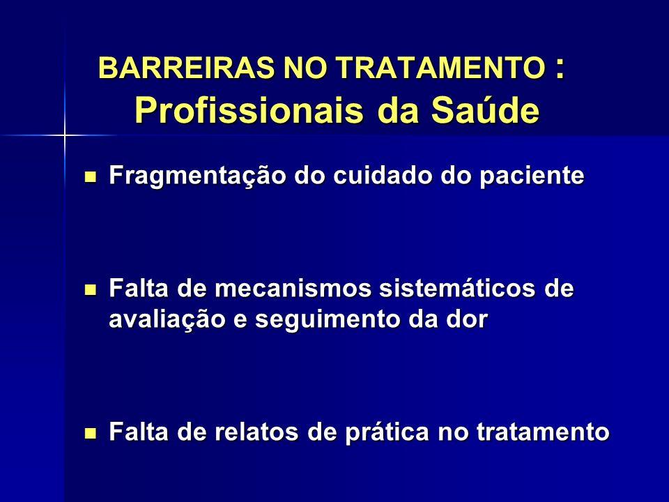 BARREIRAS NO TRATAMENTO : Profissionais da Saúde Fragmentação do cuidado do paciente Fragmentação do cuidado do paciente Falta de mecanismos sistemáti