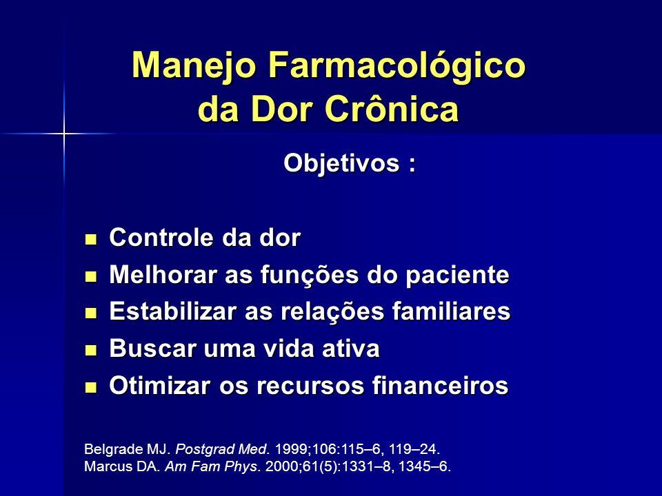 Objetivos : Controle da dor Controle da dor Melhorar as funções do paciente Melhorar as funções do paciente Estabilizar as relações familiares Estabil