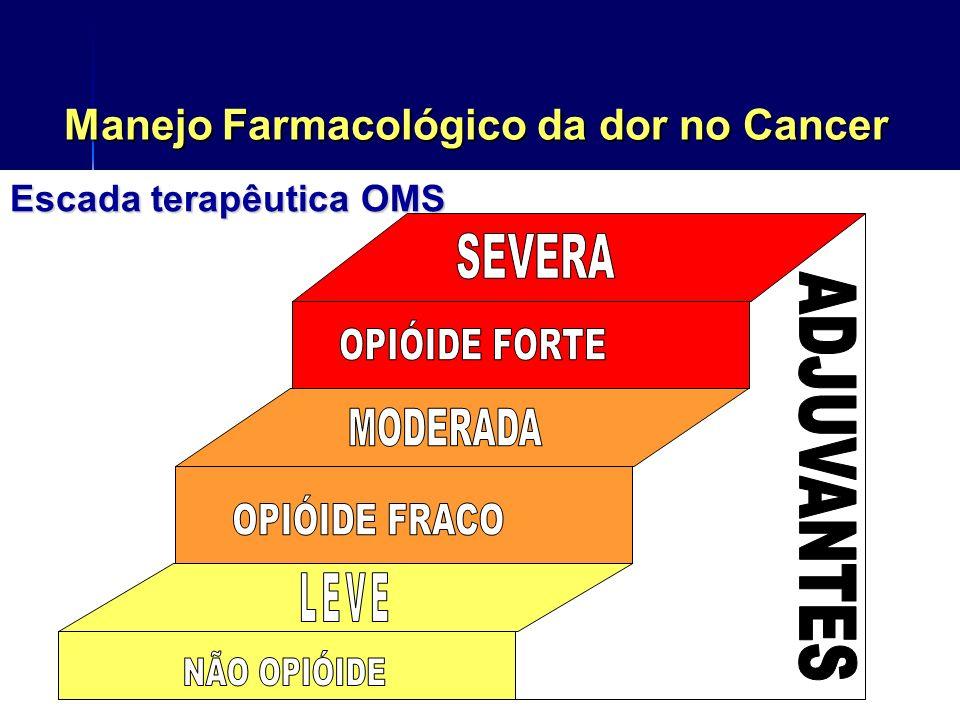 Manejo Farmacológico da dor no Cancer Escada terapêutica OMS