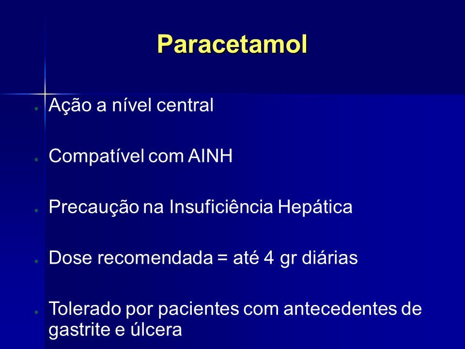 Paracetamol Ação a nível central Compatível com AINH Precaução na Insuficiência Hepática Dose recomendada = até 4 gr diárias Tolerado por pacientes co