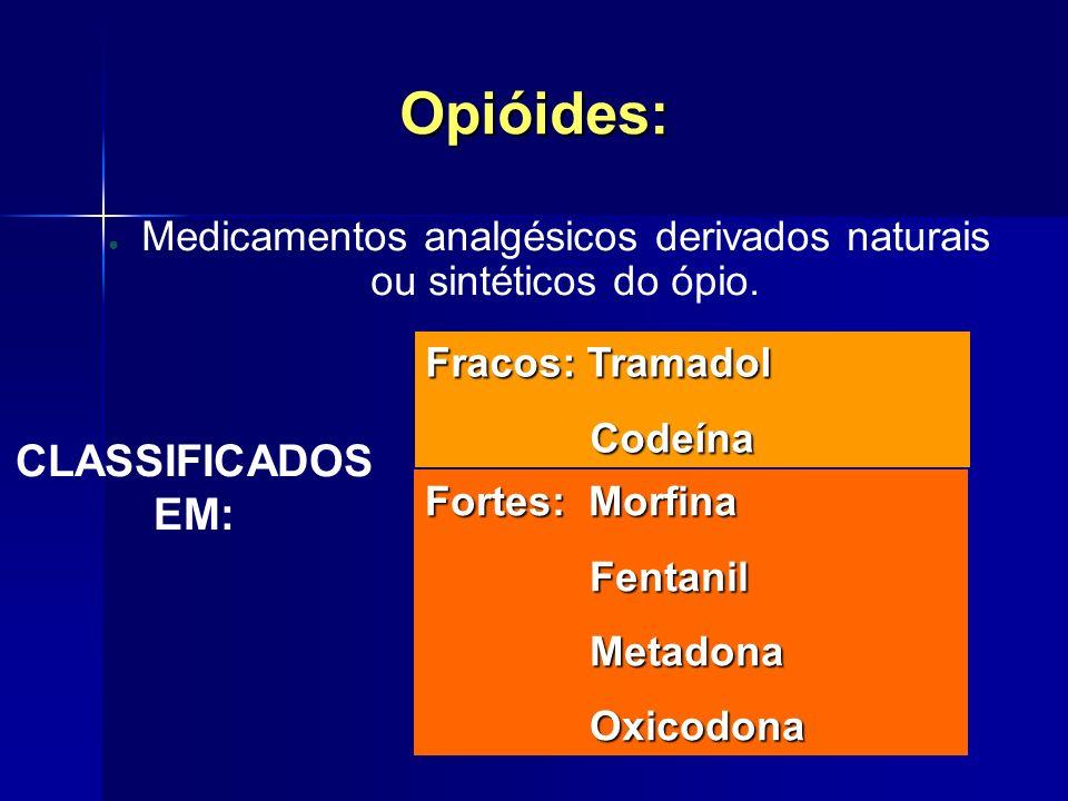 Opióides: Medicamentos analgésicos derivados naturais ou sintéticos do ópio. Fracos: Tramadol Codeína Codeína Fortes: Morfina Fentanil Fentanil Metado