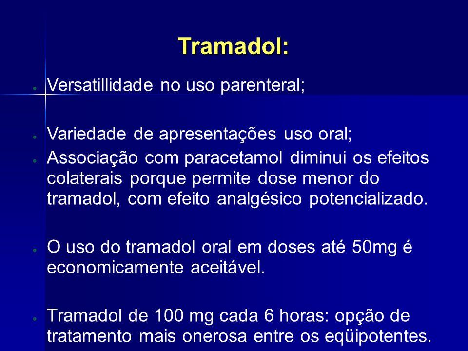 Tramadol: Versatillidade no uso parenteral; Variedade de apresentações uso oral; Associação com paracetamol diminui os efeitos colaterais porque permi