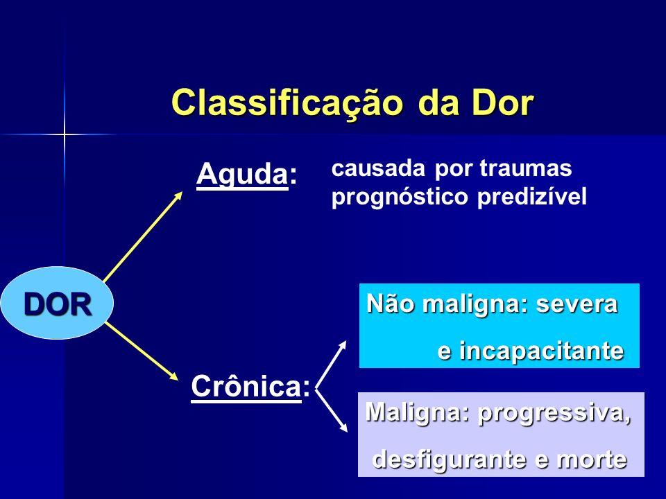 BARREIRAS NO TRATAMENTO Estrutura da saúde Estrutura da saúde Pacientes Pacientes Profissionais Profissionais