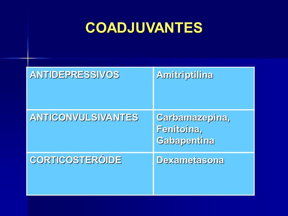 COADJUVANTES ANTIDEPRESSIVOSAmitriptilina ANTICONVULSIVANTES Carbamazepina, Fenitoína, Gabapentina CORTICOSTERÓIDEDexametasona