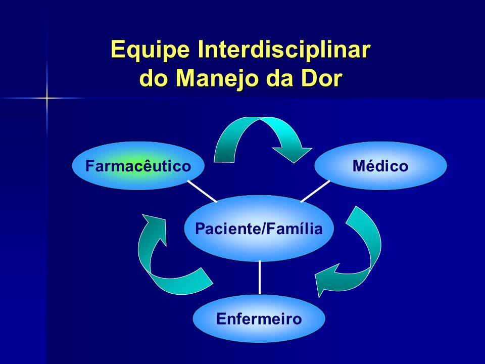 Equipe Interdisciplinar do Manejo da Dor FarmacêuticoMédico Enfermeiro Paciente/Família