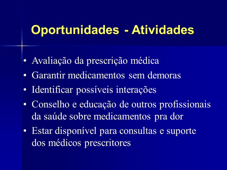 Oportunidades - Atividades Avaliação da prescrição médica Garantir medicamentos sem demoras Identificar possíveis interações Conselho e educação de ou