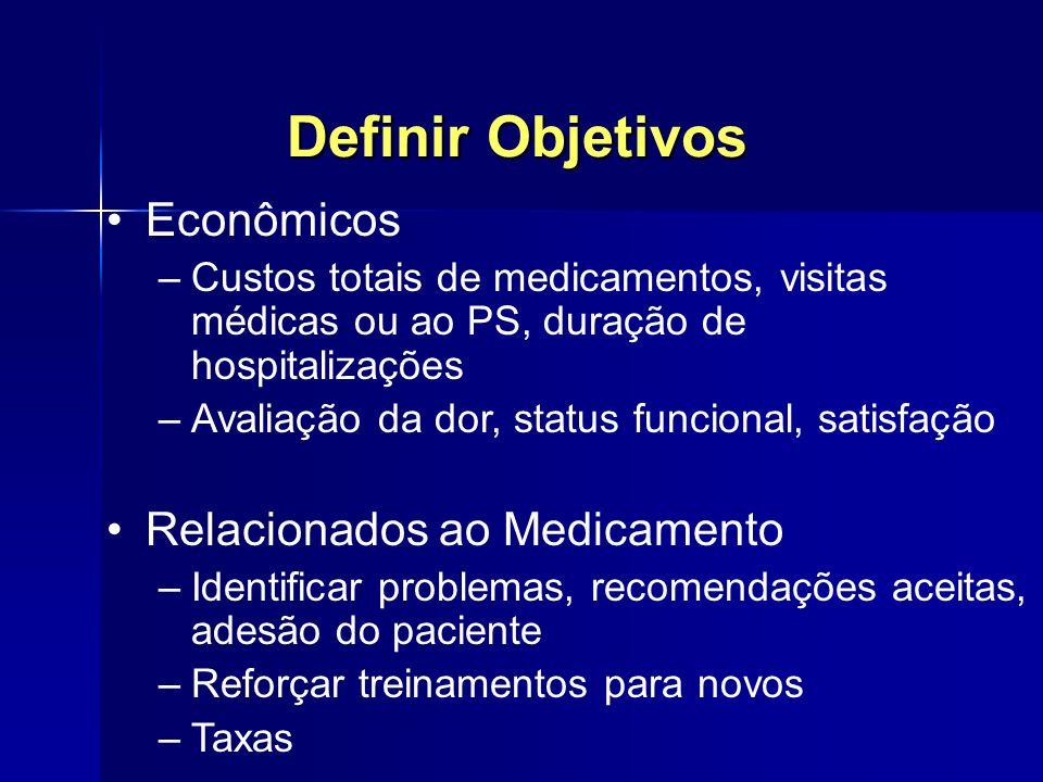 Definir Objetivos Econômicos –Custos totais de medicamentos, visitas médicas ou ao PS, duração de hospitalizações –Avaliação da dor, status funcional,