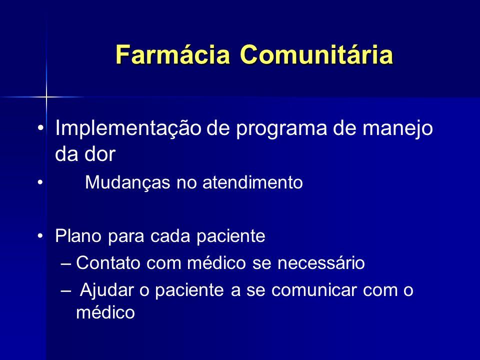 Farmácia Comunitária Implementação de programa de manejo da dor Mudanças no atendimento Plano para cada paciente –Contato com médico se necessário – A