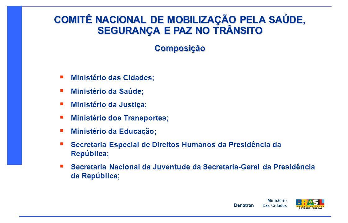 Denatran Ministério Das Cidades Ministério das Cidades; Ministério da Saúde; Ministério da Justiça; Ministério dos Transportes; Ministério da Educação