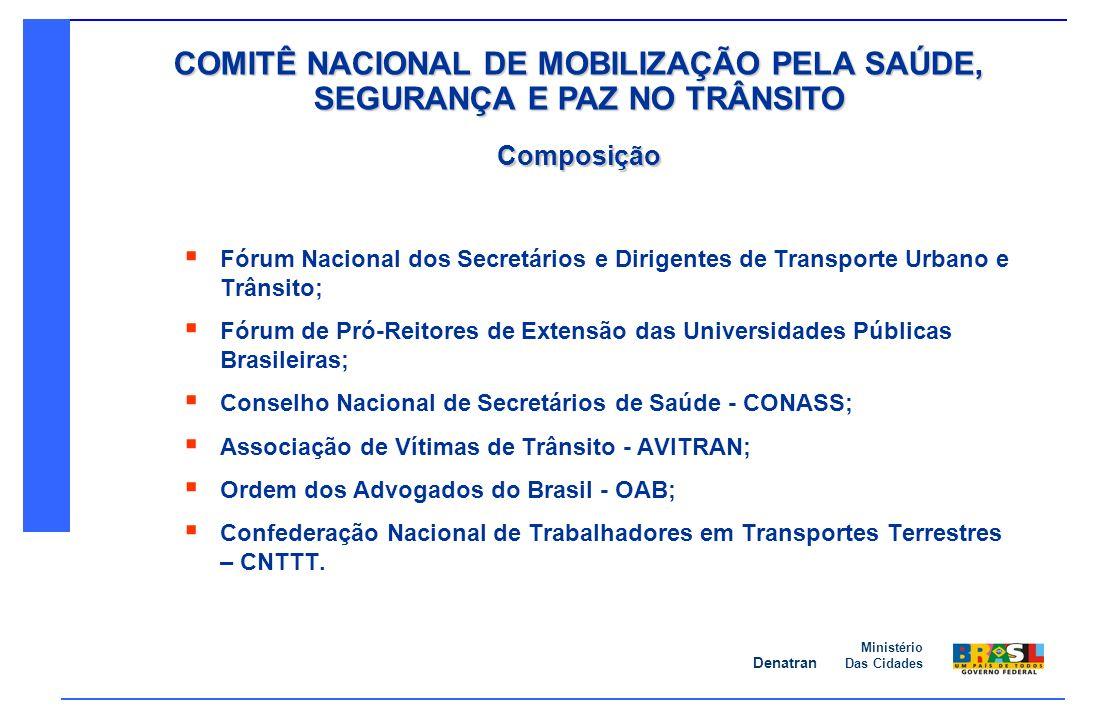 Denatran Ministério Das Cidades Fórum Nacional dos Secretários e Dirigentes de Transporte Urbano e Trânsito; Fórum de Pró-Reitores de Extensão das Uni