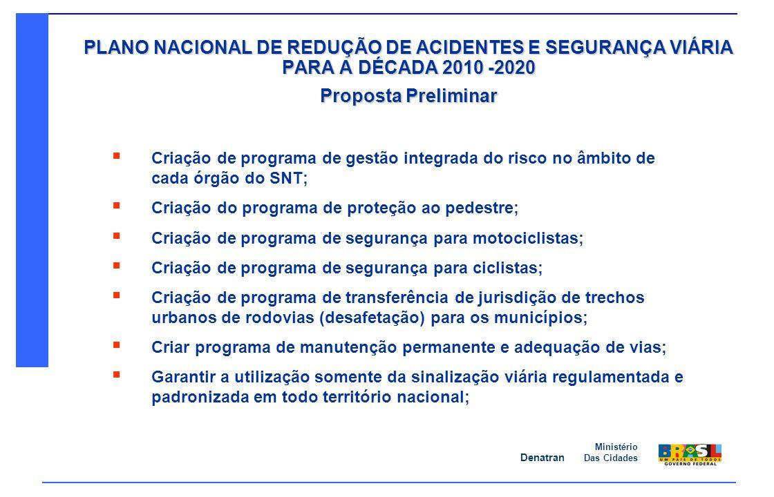 Denatran Ministério Das Cidades PLANO NACIONAL DE REDUÇÃO DE ACIDENTES E SEGURANÇA VIÁRIA PARA A DÉCADA 2010 -2020 Proposta Preliminar Criação de prog