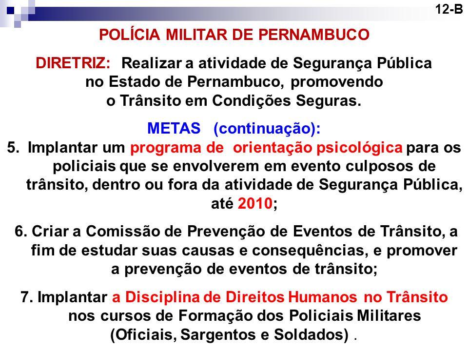 12-B POLÍCIA MILITAR DE PERNAMBUCO DIRETRIZ: Realizar a atividade de Segurança Pública no Estado de Pernambuco, promovendo o Trânsito em Condições Seg