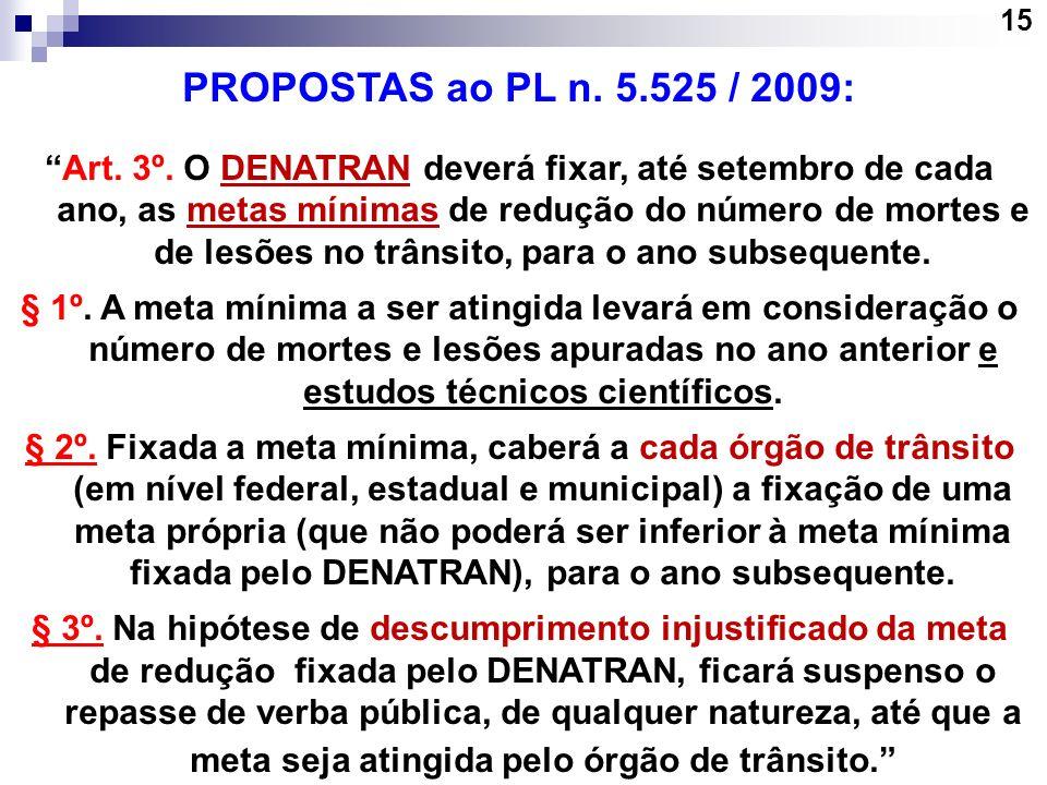 15 PROPOSTAS ao PL n. 5.525 / 2009: Art. 3º. O DENATRAN deverá fixar, até setembro de cada ano, as metas mínimas de redução do número de mortes e de l