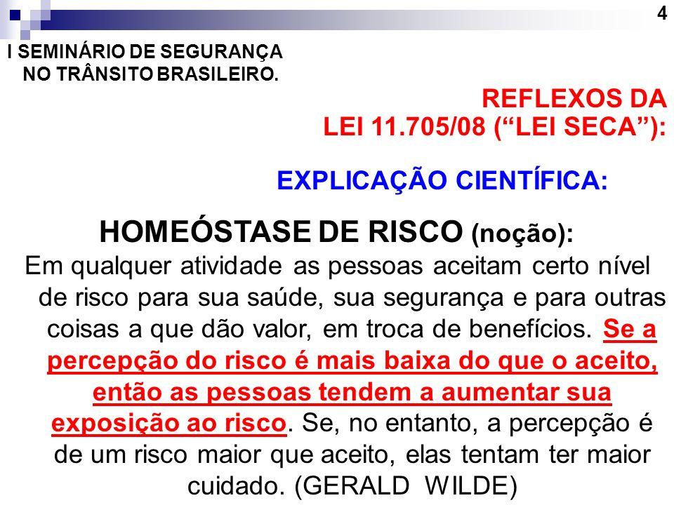4 I SEMINÁRIO DE SEGURANÇA NO TRÂNSITO BRASILEIRO. REFLEXOS DA LEI 11.705/08 (LEI SECA): EXPLICAÇÃO CIENTÍFICA: HOMEÓSTASE DE RISCO (noção): Em qualqu