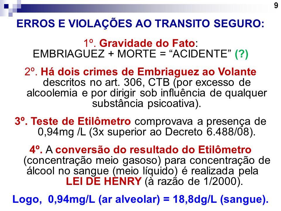 9 ERROS E VIOLAÇÕES AO TRANSITO SEGURO: 1º. Gravidade do Fato: EMBRIAGUEZ + MORTE = ACIDENTE (?) 2º. Há dois crimes de Embriaguez ao Volante descritos