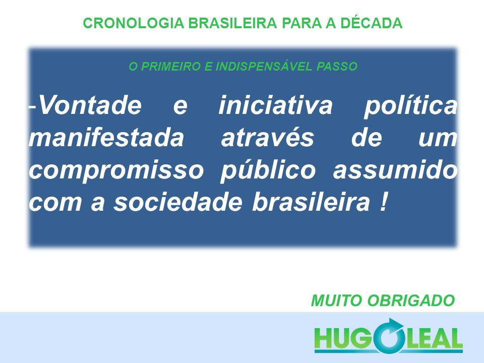 CRONOLOGIA BRASILEIRA PARA A DÉCADA O PRIMEIRO E INDISPENSÁVEL PASSO -Vontade e iniciativa política manifestada através de um compromisso público assu