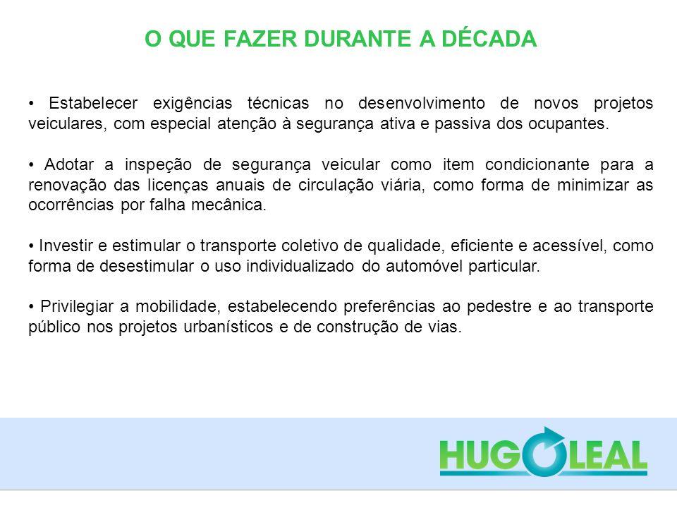 ORGANIZAÇÃO MUNDIAL DE SAÚDE / BRASIL Relatório 2009 DADOS DE MORTE, FERIDOS E CUSTOS DA VIOLÊNCIA (Dados de 2006) Vitimas fatais 35.155 (Homens - 82% Mulheres 18%) Vitimas não fatais 407.685 (Cerca de 40% com sequelas permanentes) Custos Econômicos Cerca de 30 bilhões de reais / ano