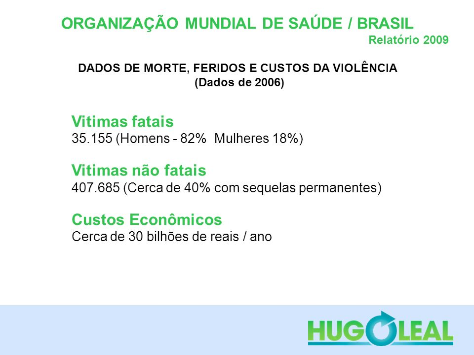 ORGANIZAÇÃO MUNDIAL DE SAÚDE / BRASIL Relatório 2009 DADOS DE MORTE, FERIDOS E CUSTOS DA VIOLÊNCIA (Dados de 2006) Vitimas fatais 35.155 (Homens - 82%