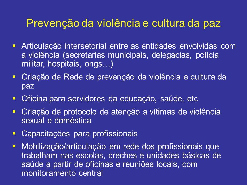 Prevenção da violência e cultura da paz Articulação intersetorial entre as entidades envolvidas com a violência (secretarias municipais, delegacias, p