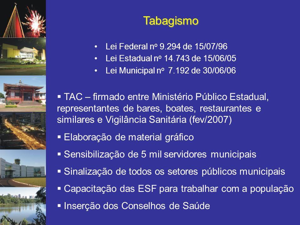 Tabagismo TAC – firmado entre Ministério Público Estadual, representantes de bares, boates, restaurantes e similares e Vigilância Sanitária (fev/2007)