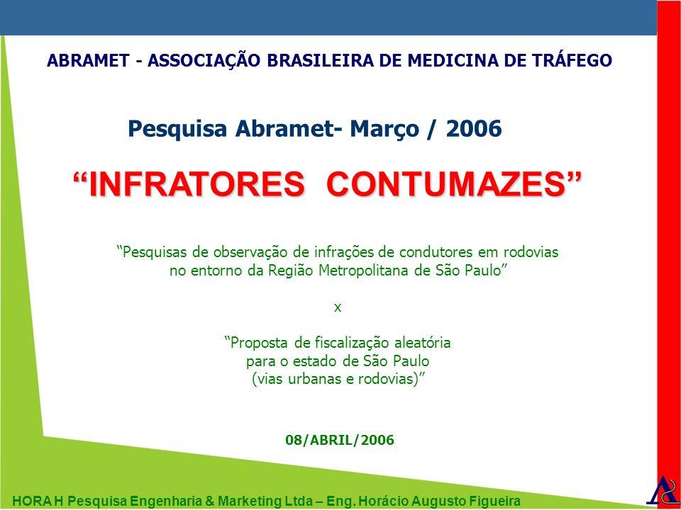 HORA H Pesquisa Engenharia & Marketing Ltda – Eng. Horácio Augusto Figueira ABRAMET - ASSOCIAÇÃO BRASILEIRA DE MEDICINA DE TRÁFEGO Pesquisa Abramet- M