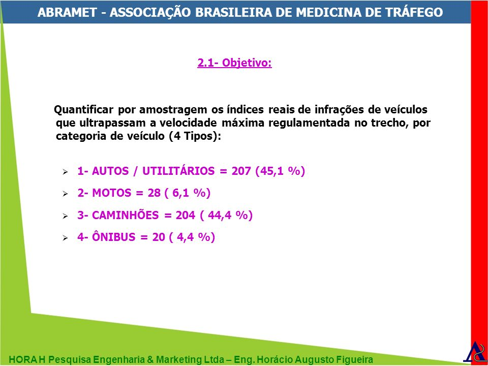 HORA H Pesquisa Engenharia & Marketing Ltda – Eng. Horácio Augusto Figueira ABRAMET - ASSOCIAÇÃO BRASILEIRA DE MEDICINA DE TRÁFEGO 2.1- Objetivo: Quan