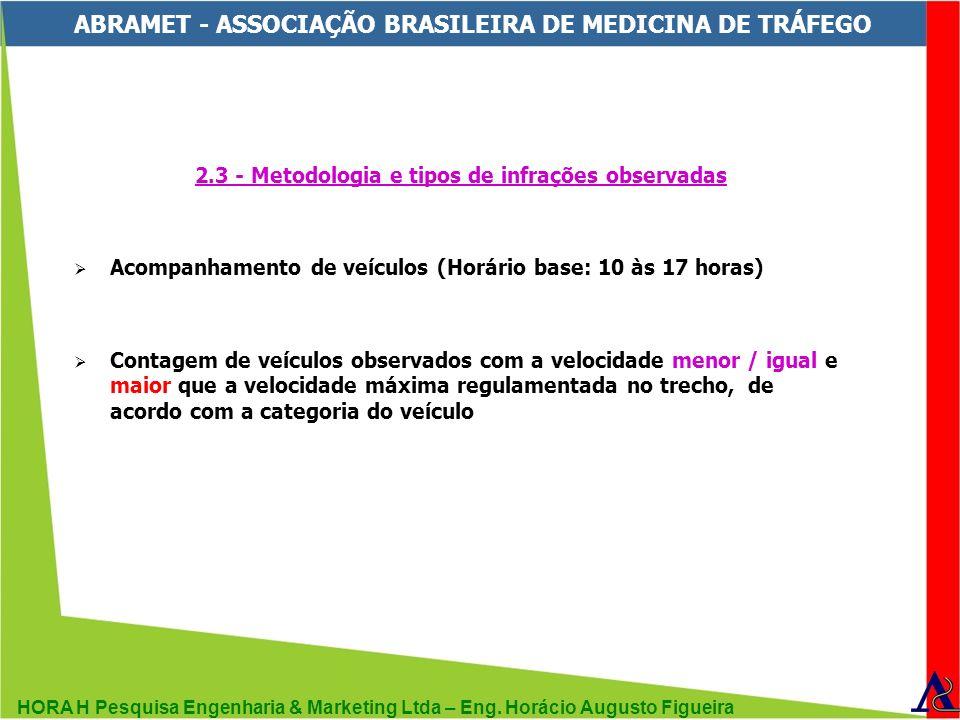 HORA H Pesquisa Engenharia & Marketing Ltda – Eng. Horácio Augusto Figueira ABRAMET - ASSOCIAÇÃO BRASILEIRA DE MEDICINA DE TRÁFEGO 2.3 - Metodologia e