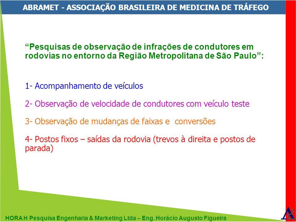 HORA H Pesquisa Engenharia & Marketing Ltda – Eng. Horácio Augusto Figueira ABRAMET - ASSOCIAÇÃO BRASILEIRA DE MEDICINA DE TRÁFEGO Pesquisas de observ