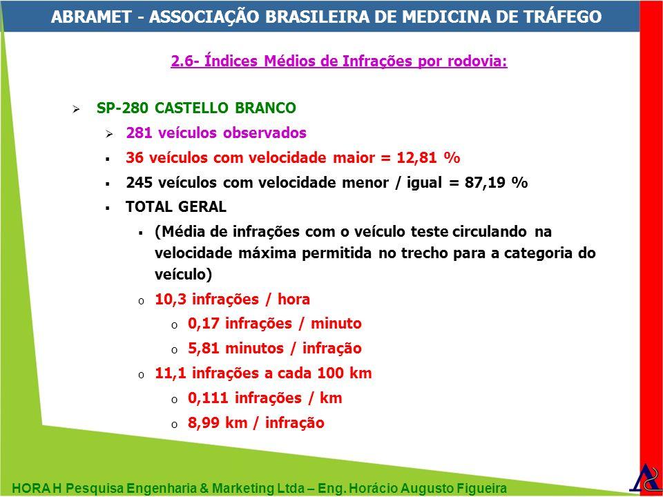 HORA H Pesquisa Engenharia & Marketing Ltda – Eng. Horácio Augusto Figueira ABRAMET - ASSOCIAÇÃO BRASILEIRA DE MEDICINA DE TRÁFEGO 2.6- Índices Médios