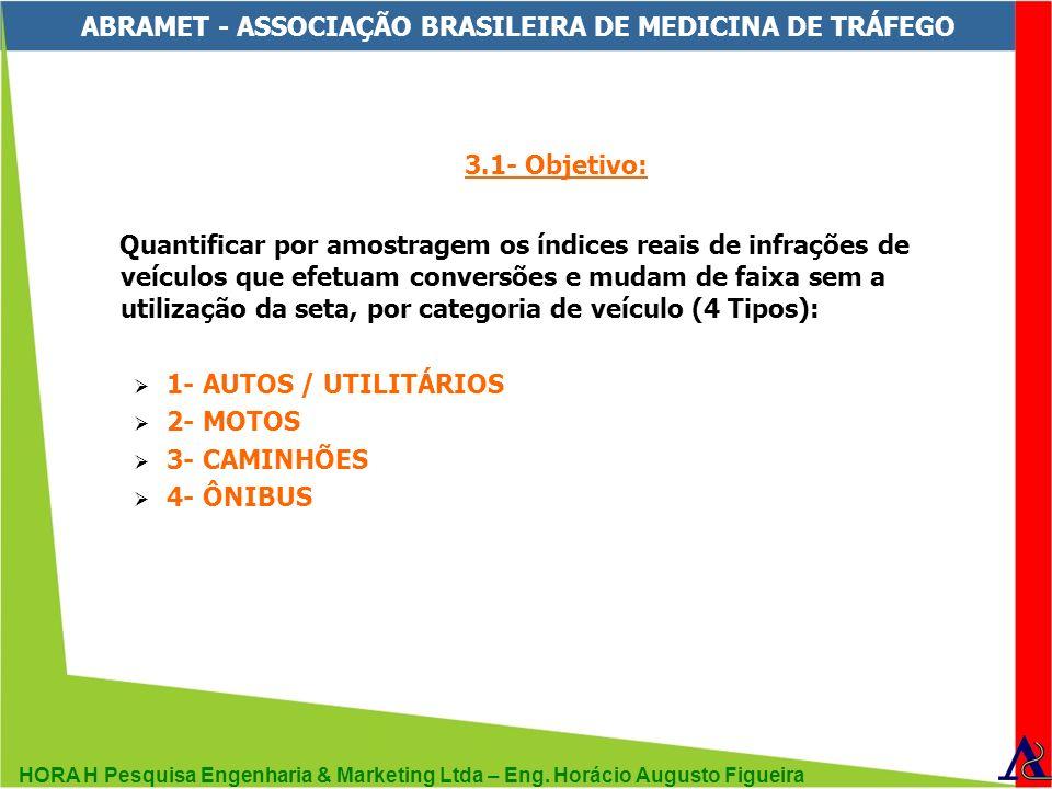 HORA H Pesquisa Engenharia & Marketing Ltda – Eng. Horácio Augusto Figueira ABRAMET - ASSOCIAÇÃO BRASILEIRA DE MEDICINA DE TRÁFEGO 3.1- Objetivo: Quan