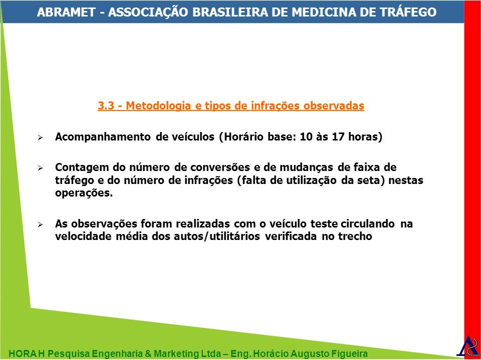 HORA H Pesquisa Engenharia & Marketing Ltda – Eng. Horácio Augusto Figueira ABRAMET - ASSOCIAÇÃO BRASILEIRA DE MEDICINA DE TRÁFEGO 3.3 - Metodologia e