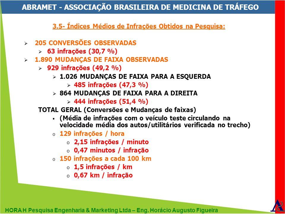HORA H Pesquisa Engenharia & Marketing Ltda – Eng. Horácio Augusto Figueira ABRAMET - ASSOCIAÇÃO BRASILEIRA DE MEDICINA DE TRÁFEGO 3.5- Índices Médios