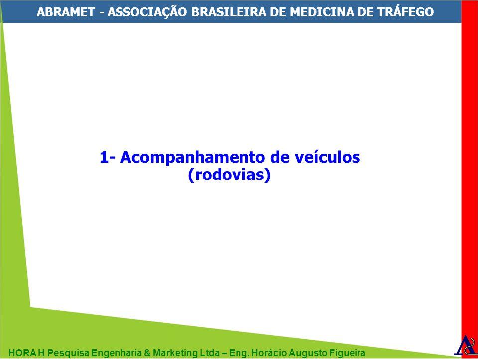 HORA H Pesquisa Engenharia & Marketing Ltda – Eng. Horácio Augusto Figueira ABRAMET - ASSOCIAÇÃO BRASILEIRA DE MEDICINA DE TRÁFEGO 1- Acompanhamento d