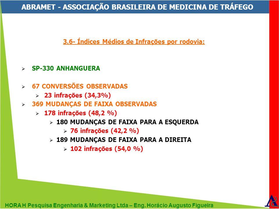 HORA H Pesquisa Engenharia & Marketing Ltda – Eng. Horácio Augusto Figueira ABRAMET - ASSOCIAÇÃO BRASILEIRA DE MEDICINA DE TRÁFEGO 3.6- Índices Médios