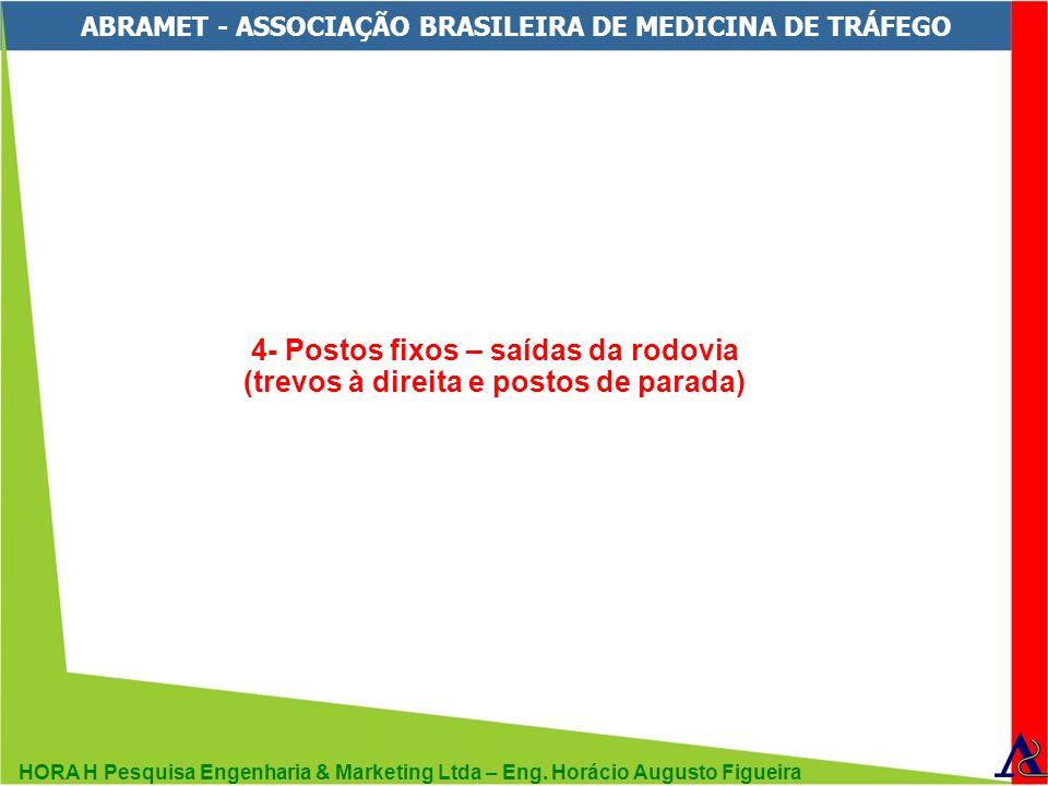 HORA H Pesquisa Engenharia & Marketing Ltda – Eng. Horácio Augusto Figueira ABRAMET - ASSOCIAÇÃO BRASILEIRA DE MEDICINA DE TRÁFEGO 4- Postos fixos – s