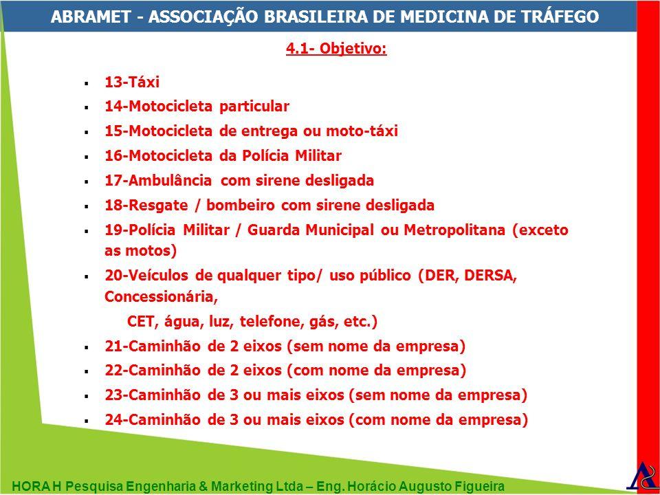 HORA H Pesquisa Engenharia & Marketing Ltda – Eng. Horácio Augusto Figueira ABRAMET - ASSOCIAÇÃO BRASILEIRA DE MEDICINA DE TRÁFEGO 4.1- Objetivo: 13-T