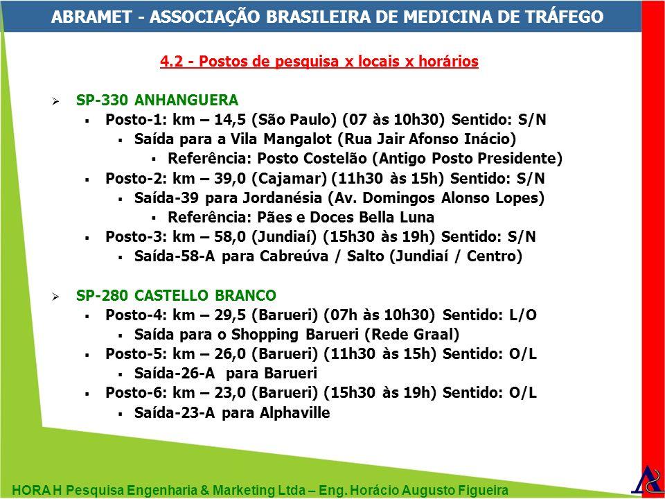 HORA H Pesquisa Engenharia & Marketing Ltda – Eng. Horácio Augusto Figueira ABRAMET - ASSOCIAÇÃO BRASILEIRA DE MEDICINA DE TRÁFEGO 4.2 - Postos de pes