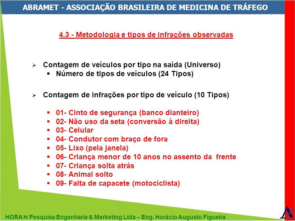 HORA H Pesquisa Engenharia & Marketing Ltda – Eng. Horácio Augusto Figueira ABRAMET - ASSOCIAÇÃO BRASILEIRA DE MEDICINA DE TRÁFEGO 4.3 - Metodologia e