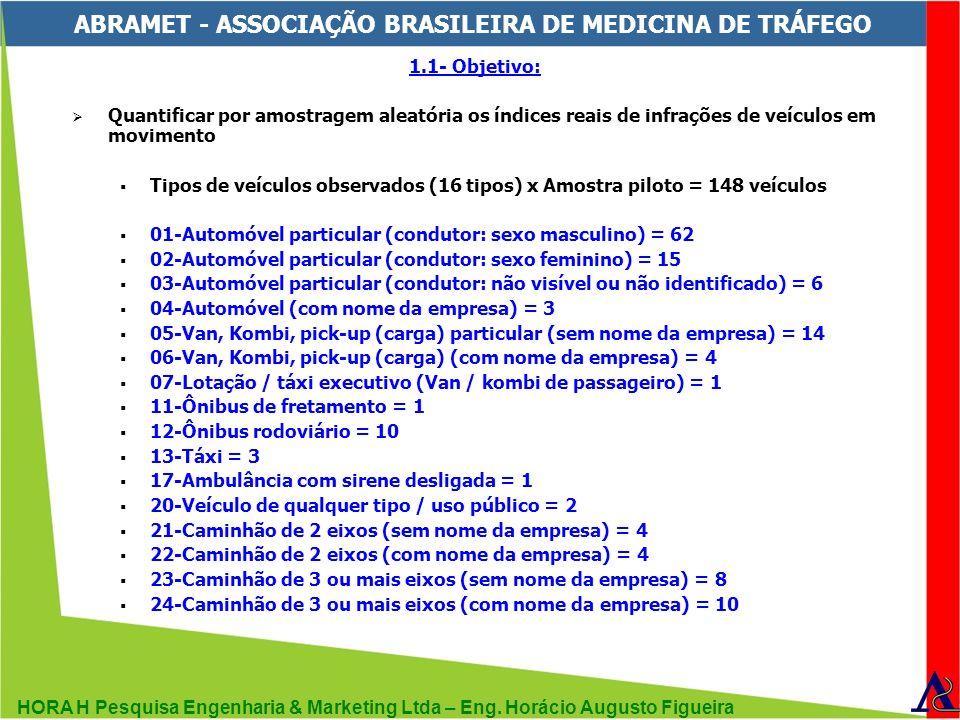 HORA H Pesquisa Engenharia & Marketing Ltda – Eng. Horácio Augusto Figueira ABRAMET - ASSOCIAÇÃO BRASILEIRA DE MEDICINA DE TRÁFEGO 1.1- Objetivo: Quan