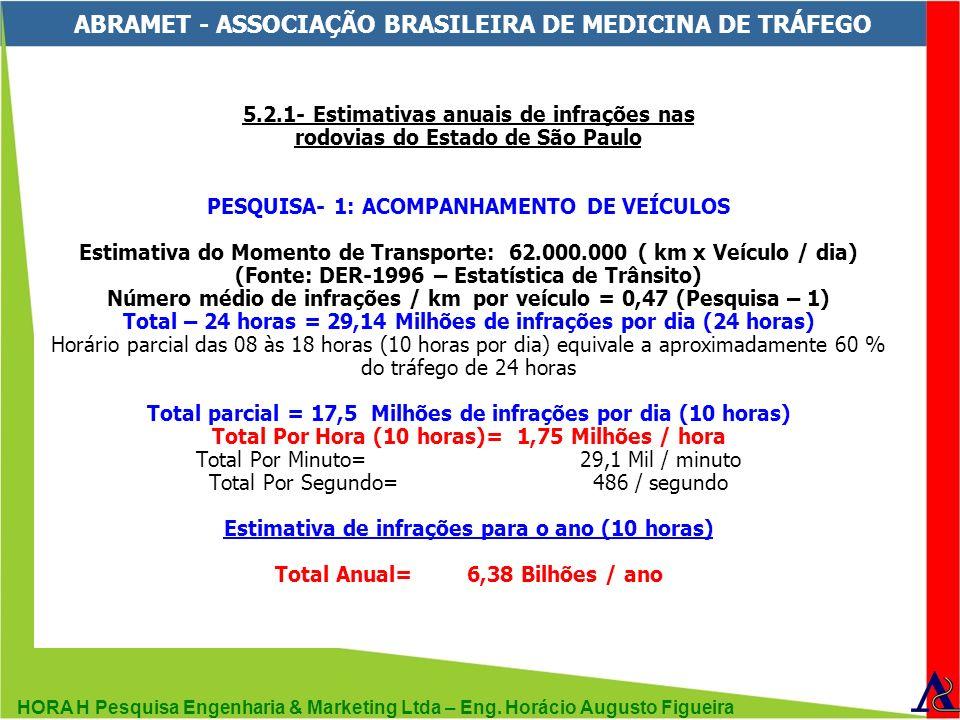 HORA H Pesquisa Engenharia & Marketing Ltda – Eng. Horácio Augusto Figueira ABRAMET - ASSOCIAÇÃO BRASILEIRA DE MEDICINA DE TRÁFEGO 5.2.1- Estimativas